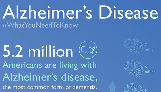 Snippet of full Alzheimer's disease infographic.