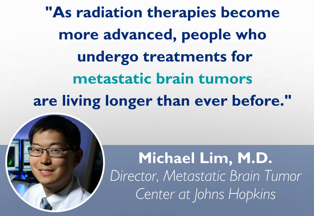 """As radiation therapies become more advanced, people who undergo treatments for metastatic brain tumors are living longer than ever before. Quote from Michael Lim, M.D."""
