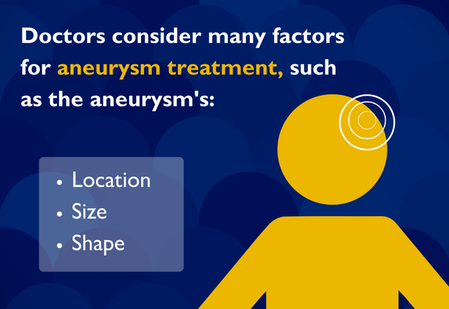 Aneurysm treatment depends on the aneurysm's location, size and shape