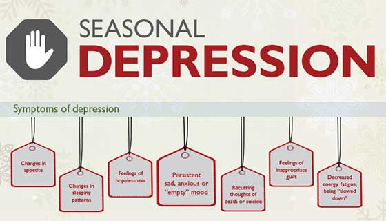 Snippet of seasonal depression infographic