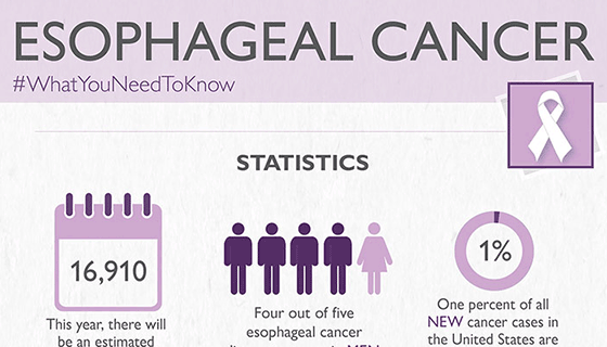 Snippet of esophageal cancer infographic