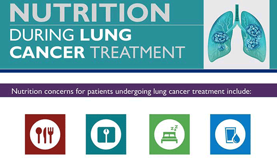 Snippet of lung cancer infographic