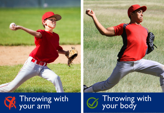 an example of throwing with your arm versus throwing with your body