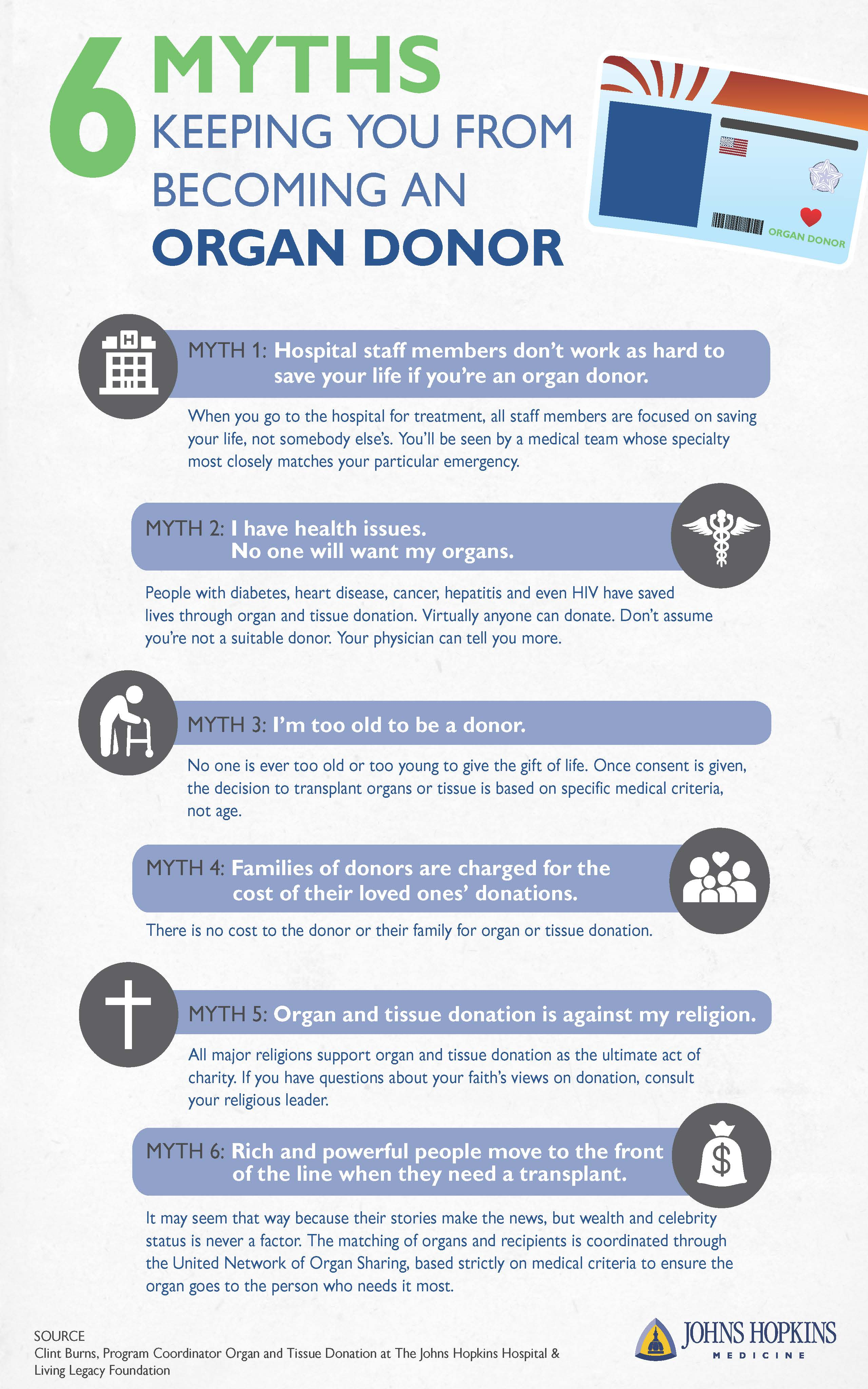 6 Myths Keeping You from Becoming an Organ Donor infographic