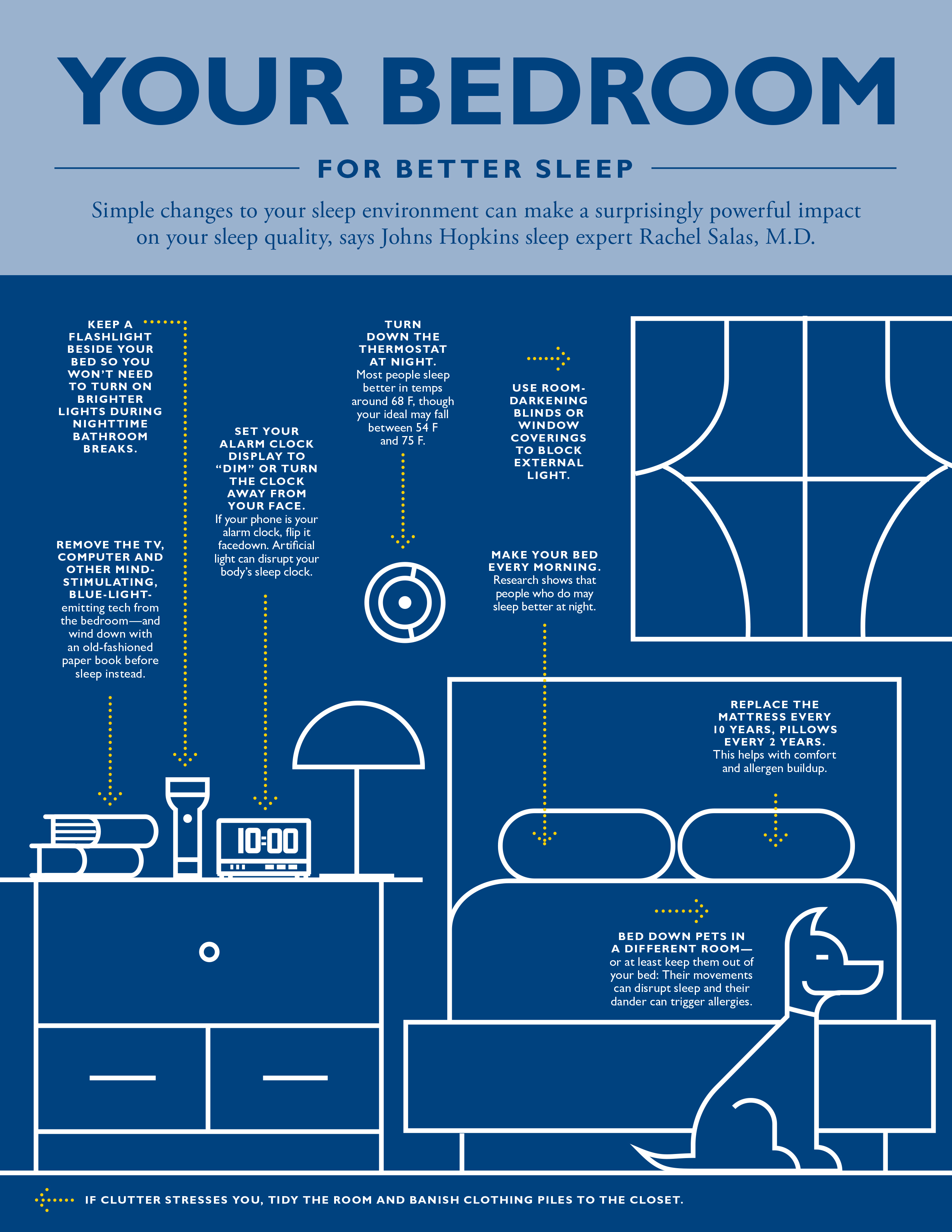"""An infographic detailing how to optimize your bedroom for sleeping. """