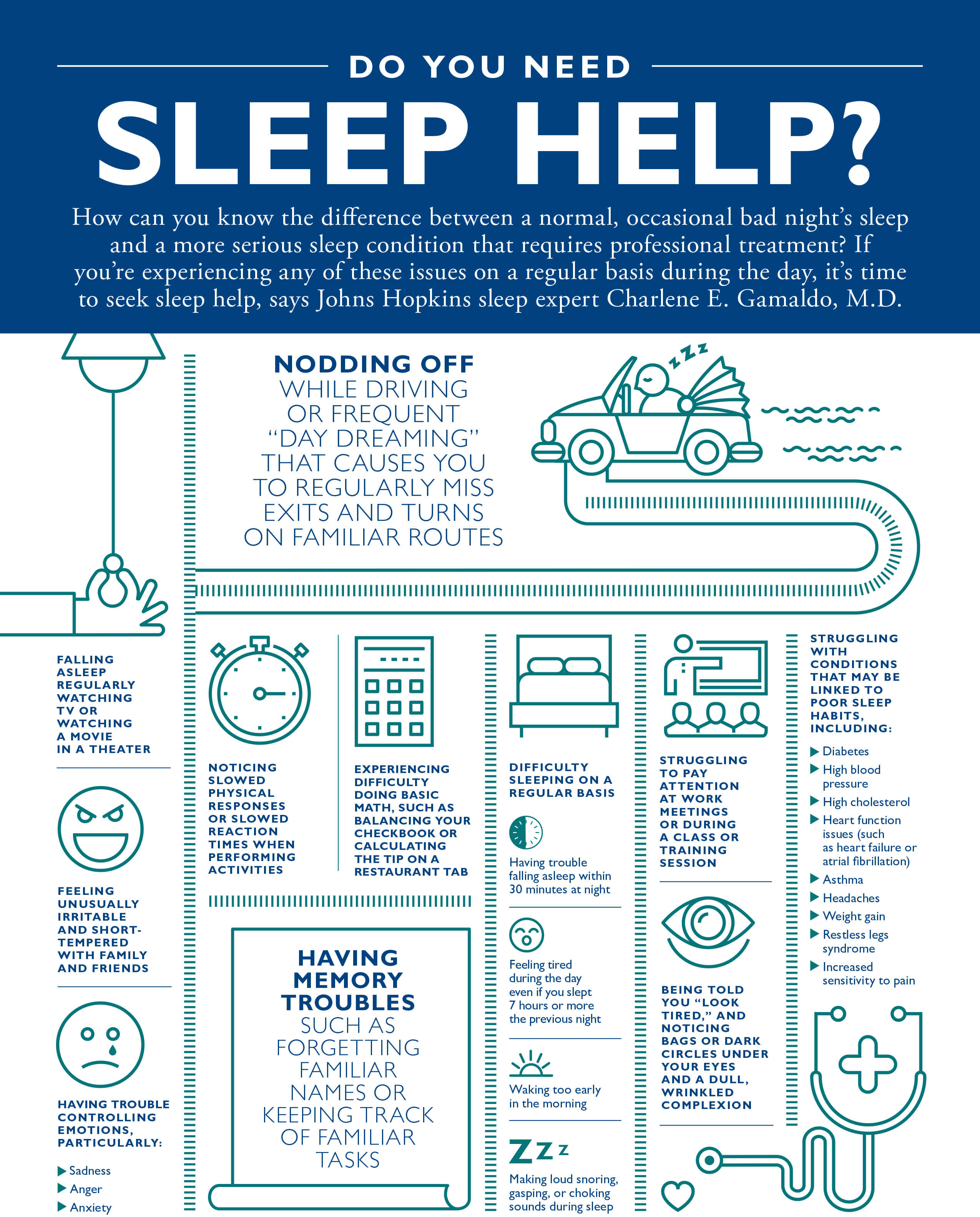 Sleep help infographic detailing various sleep issues