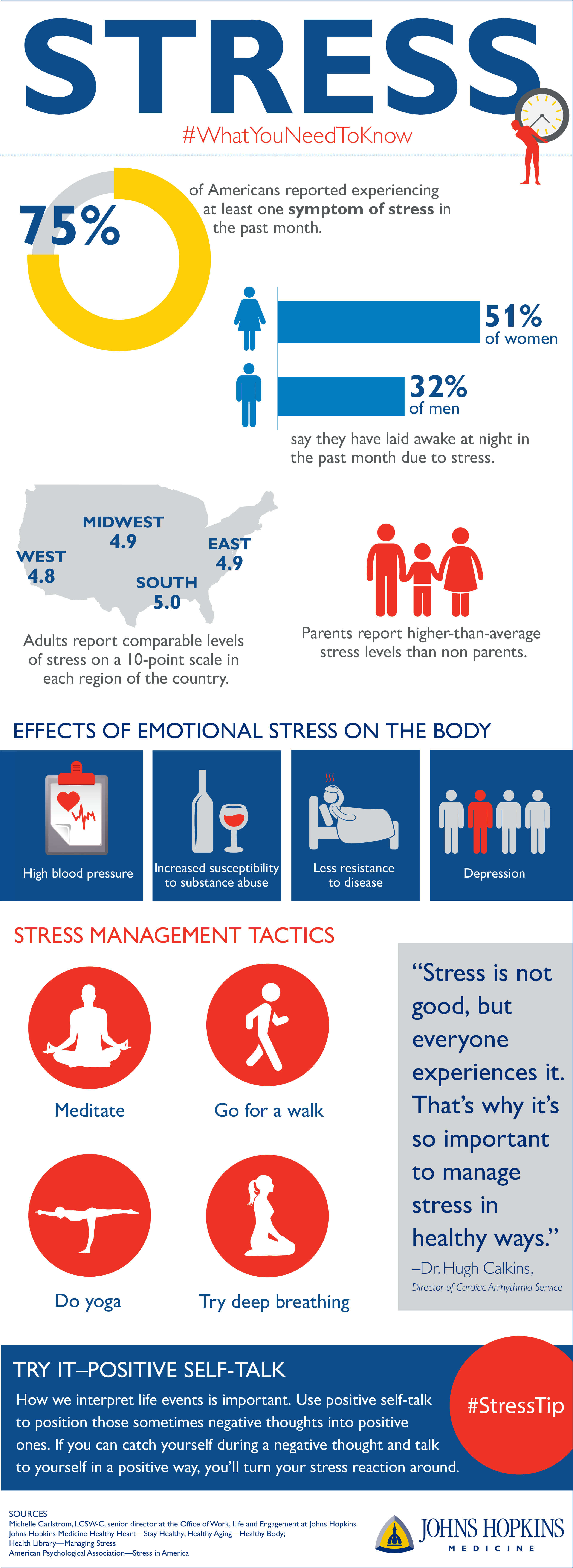 Infographic with tips to manage stress.