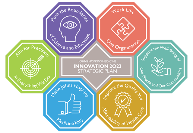 Icon for the Innovation 2023 plan.