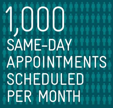 1,000 same-day appointments graphic