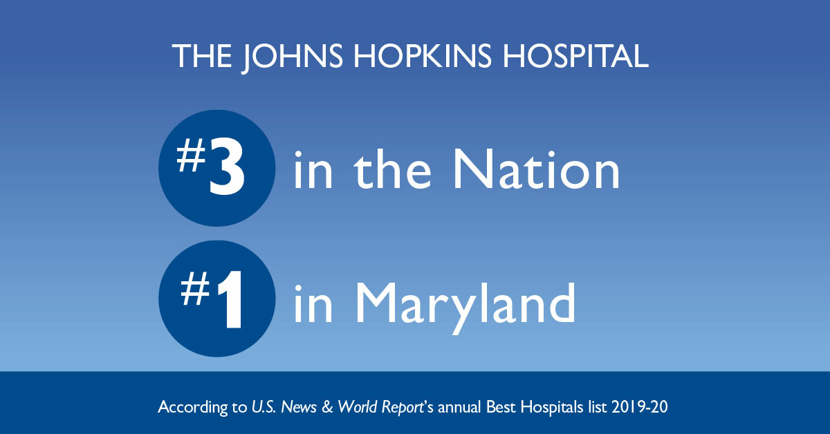 The Johns Hopkins Hospital Ranked Among the Top 3 US Adult
