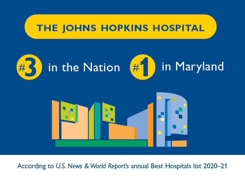 A graphic shows the Johns Hopkins U.S. News and World Report ranking.