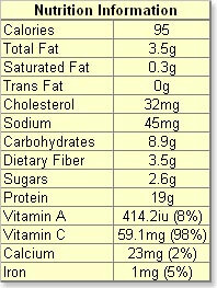 Nutritional Information Chicken Fajita Salad