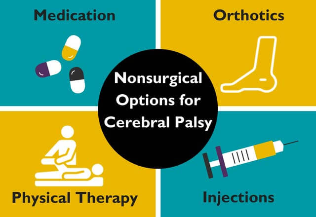 Nonsurgical options for cerebral palsy include medication, physical therapy, orthotics and injections