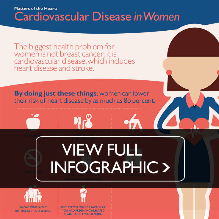 Snippet of cardiovascular disease in women infographic. Click to view.