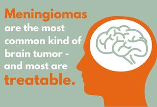 Meningiomas are the most common kind of brain tumor, and most are treatable.
