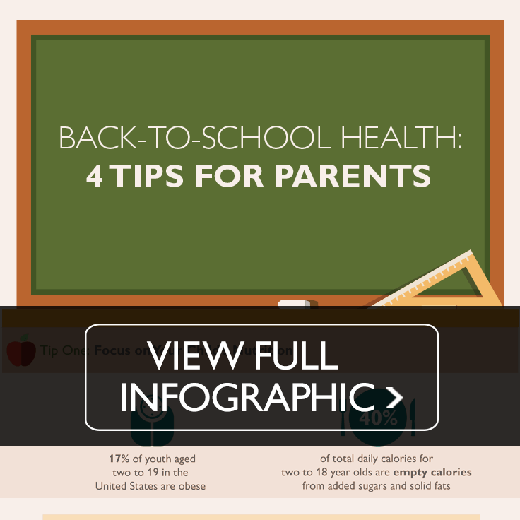 Snippet of back to school health infographic. Click to view.