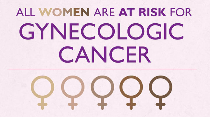 Gynecologic Cancer Awareness: Infographic