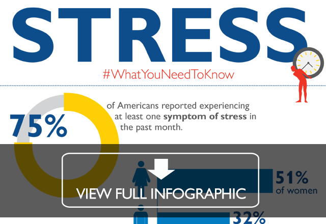 preview of stress awareness infographic