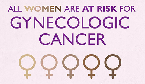 Snippet of gynecologic cancer infographic. Click to view.