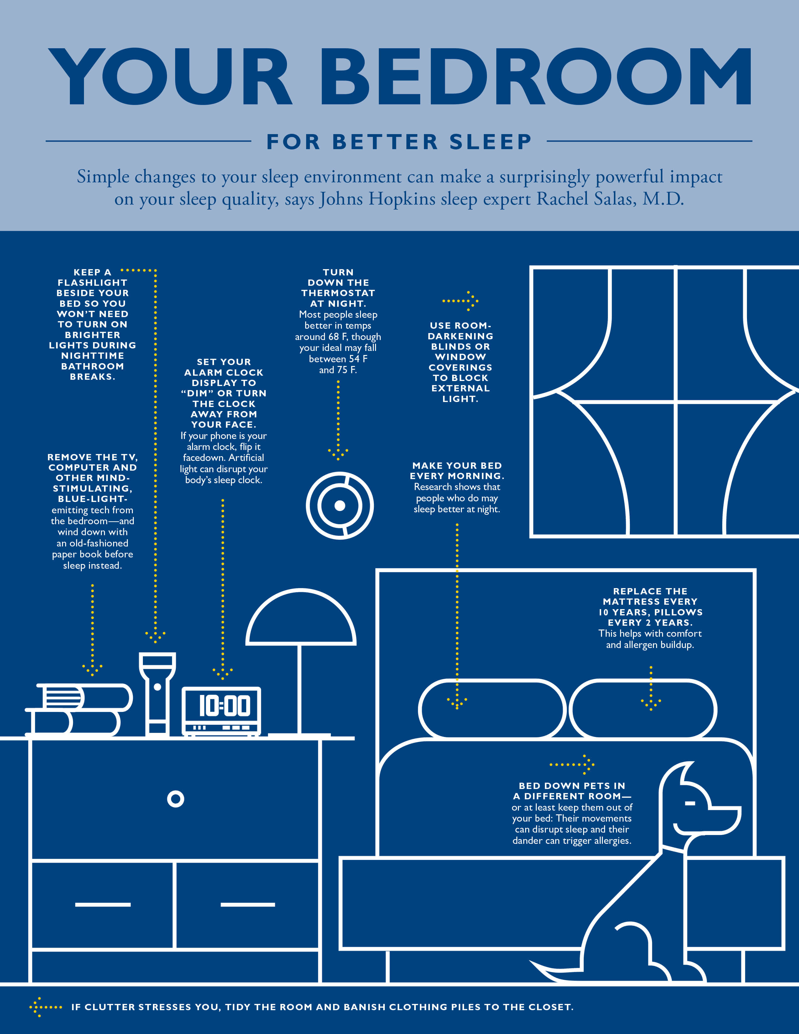 An infographic detailing how to optimize your bedroom for sleeping.