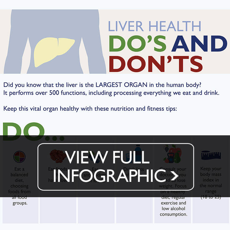 Snippet of liver health infographic. Click to view.