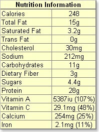 Nutritional Information Easy Salmon Salad