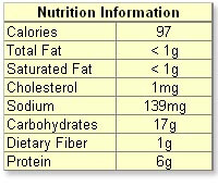 Nutrition Information Strawberry Orange Pops