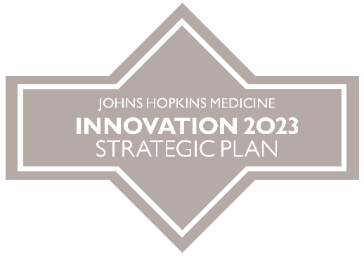 JHM innovation 2023 strategic plan text in a decagon figure