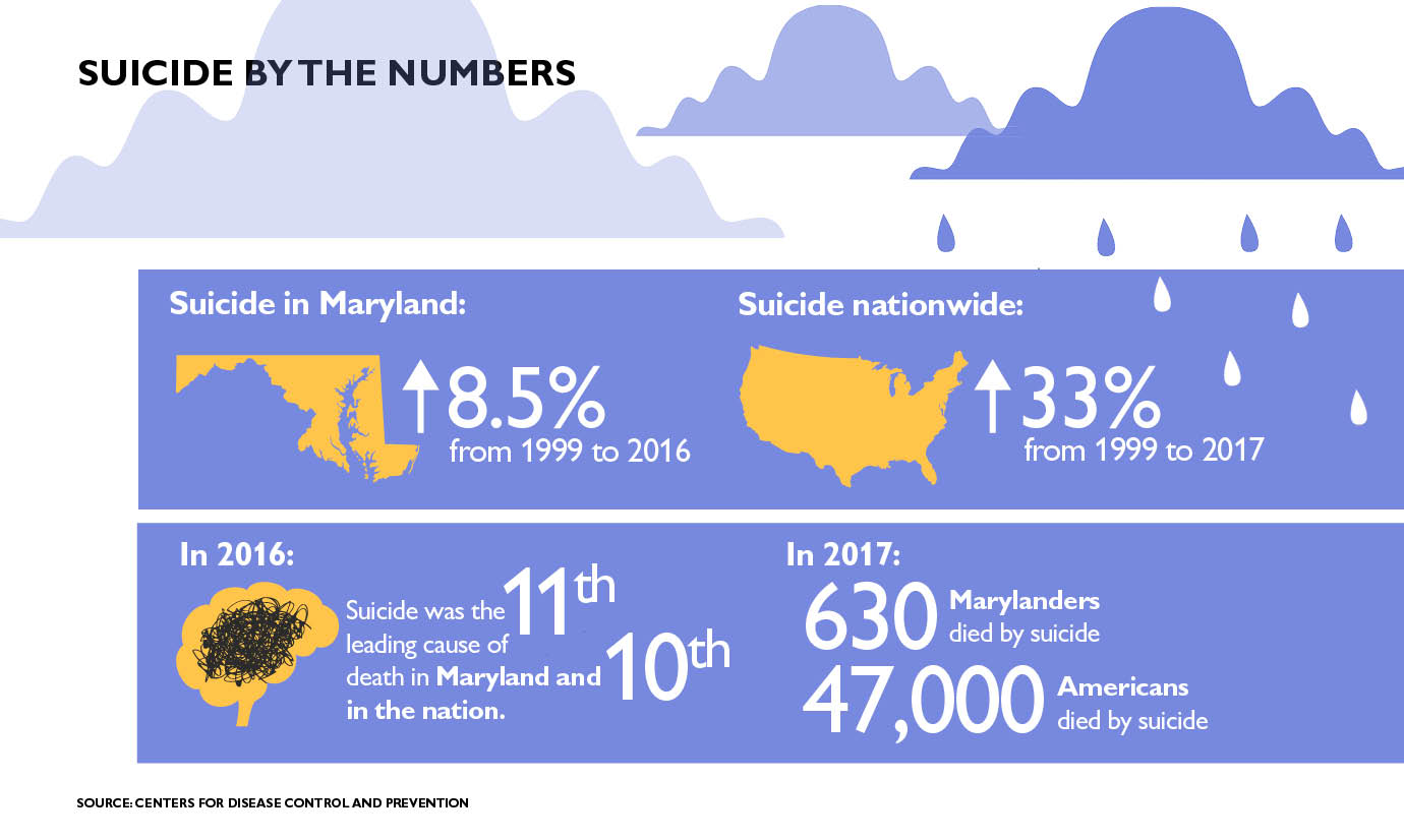 spring suicide infographic