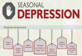 Snippet of seasonal depression infographic.