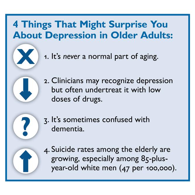 A sidebar describes four things that might surprise you about depression in older adults.