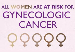 All women are at risk for gynecologic cancer.