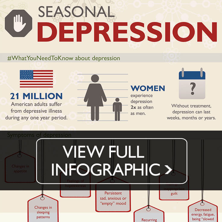 Preview of seasonal depression infographic. Click to view.