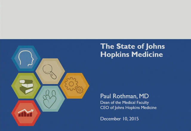 State of Johns Hopkins Medicine: 2015