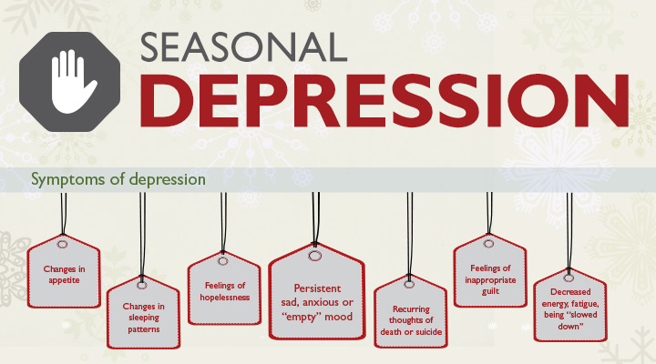 Seasonal Depression: Infographic