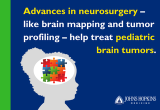 Advances in neurosurgery, like brain mapping and tumor profiling, help treat pediatric brain tumors.