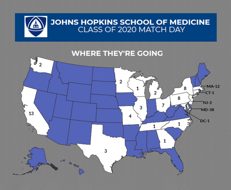 117 students matched at institutions across the country. 24 students matched at Hopkins affiliated programs.