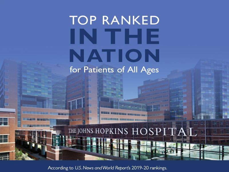 US News and World Report Top Hospitals